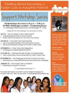 Foster and Adoptive Parent Support Workshop Series